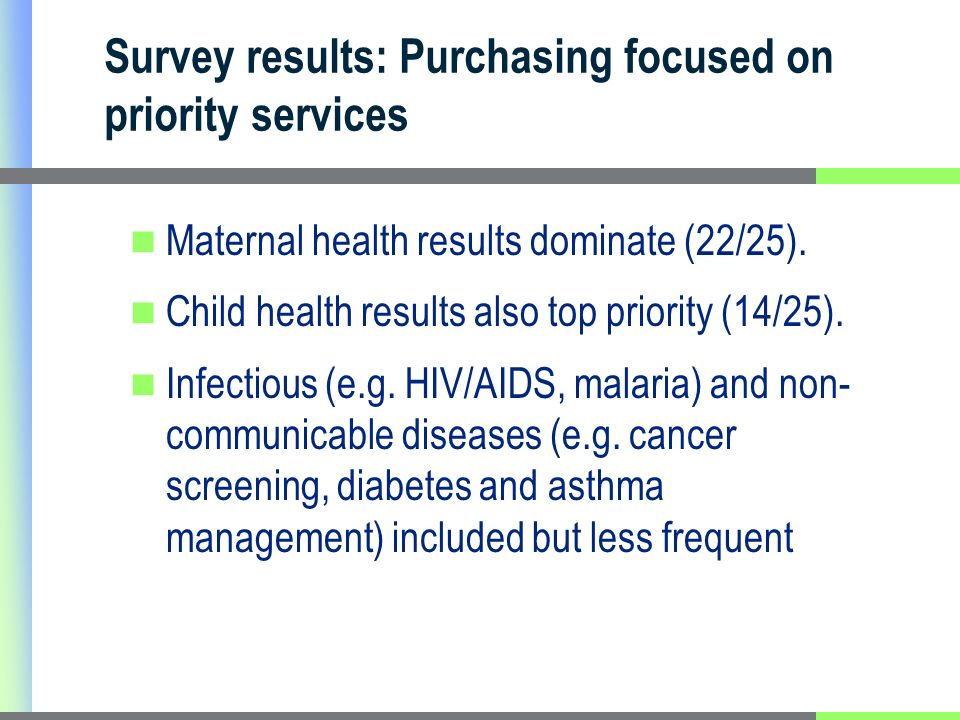 Survey results: Purchasing focused on priority services Maternal health results dominate (22/25).