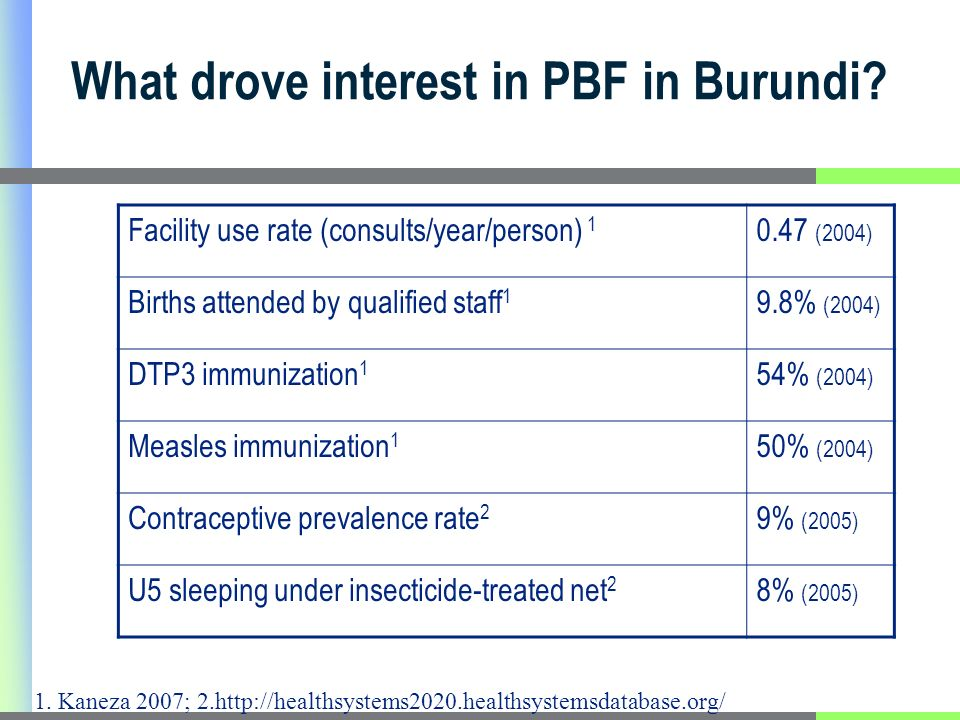 What drove interest in PBF in Burundi.