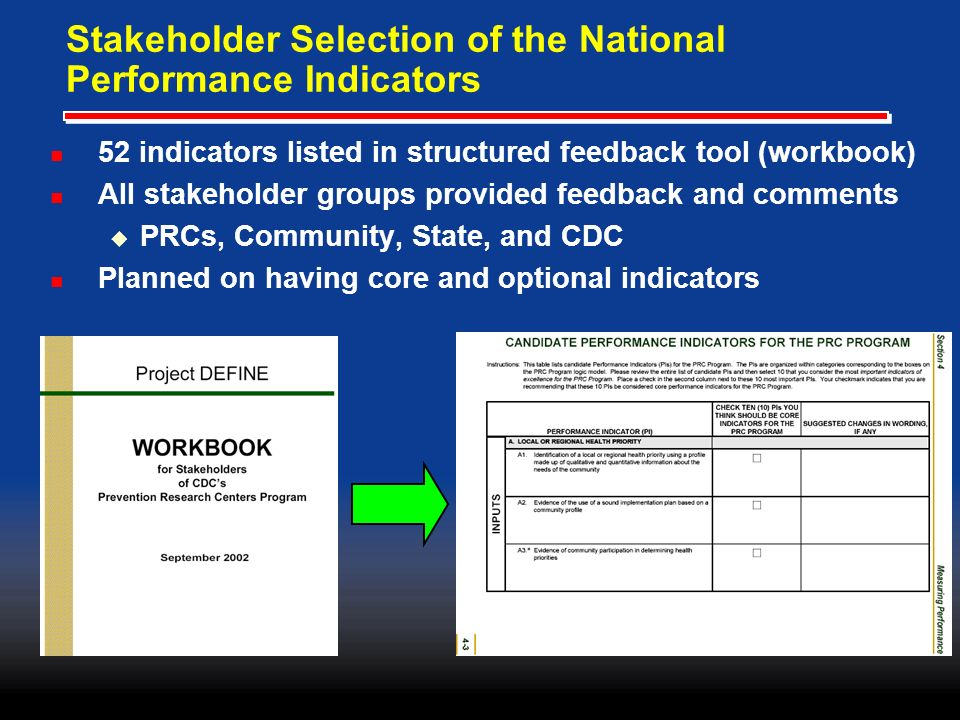 Stakeholder Selection of the National Performance Indicators 52 indicators listed in structured feedback tool (workbook) All stakeholder groups provided feedback and comments PRCs, Community, State, and CDC Planned on having core and optional indicators