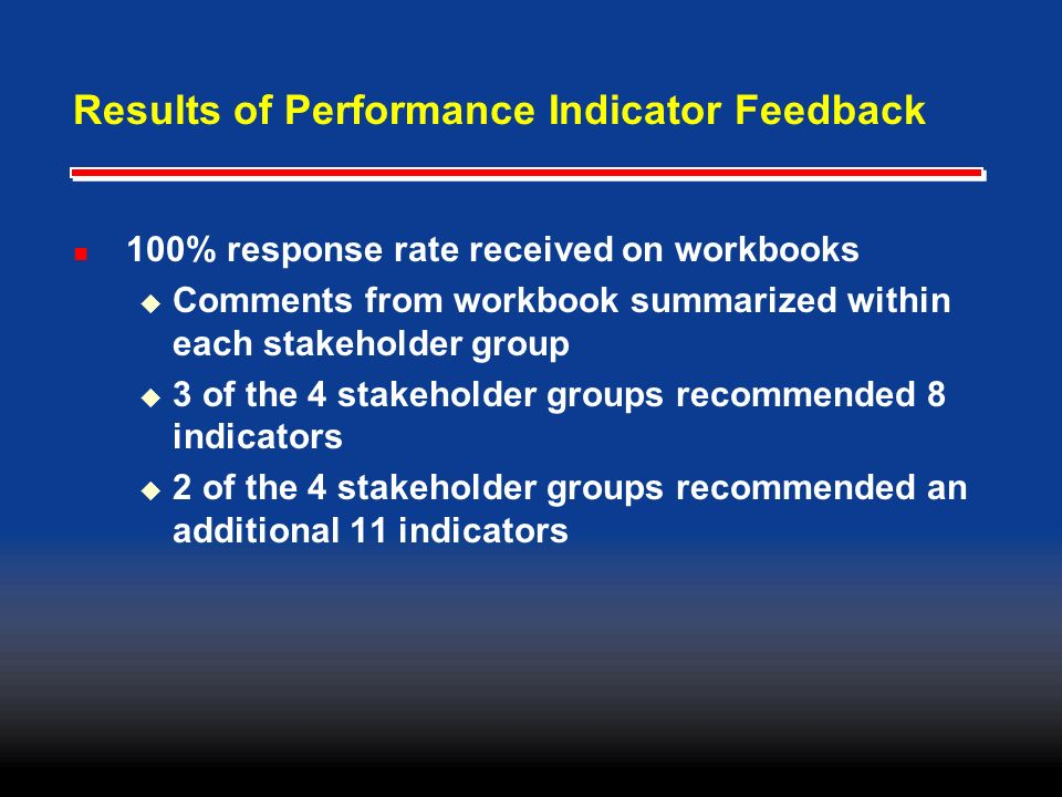 Results of Performance Indicator Feedback 100% response rate received on workbooks Comments from workbook summarized within each stakeholder group 3 of the 4 stakeholder groups recommended 8 indicators 2 of the 4 stakeholder groups recommended an additional 11 indicators