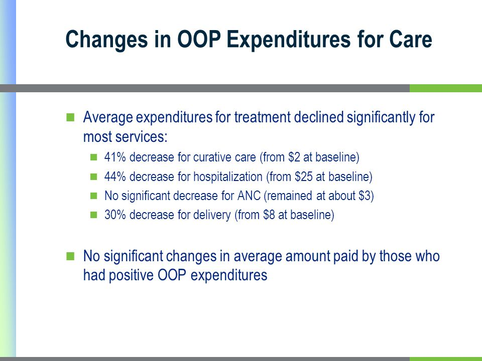 Changes in OOP Expenditures for Care Average expenditures for treatment declined significantly for most services: 41% decrease for curative care (from