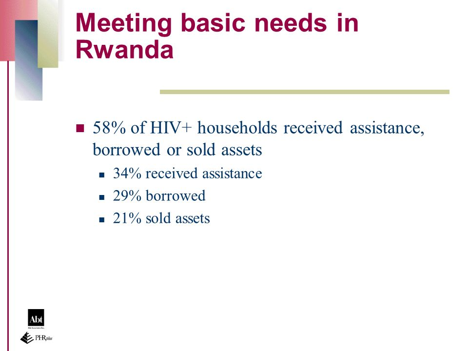 Meeting basic needs in Rwanda 58% of HIV+ households received assistance, borrowed or sold assets 34% received assistance 29% borrowed 21% sold assets