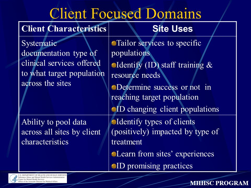 MHHSC PROGRAM Client Focused Domains Client Characteristics Site Uses Systematic documentation type of clinical services offered to what target population across the sites Tailor services to specific populations Identify (ID) staff training & resource needs Determine success or not in reaching target population ID changing client populations Ability to pool data across all sites by client characteristics Identify types of clients (positively) impacted by type of treatment Learn from sites experiences ID promising practices