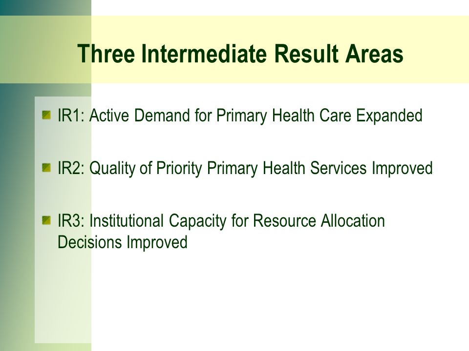 Three Intermediate Result Areas IR1: Active Demand for Primary Health Care Expanded IR2: Quality of Priority Primary Health Services Improved IR3: Institutional Capacity for Resource Allocation Decisions Improved