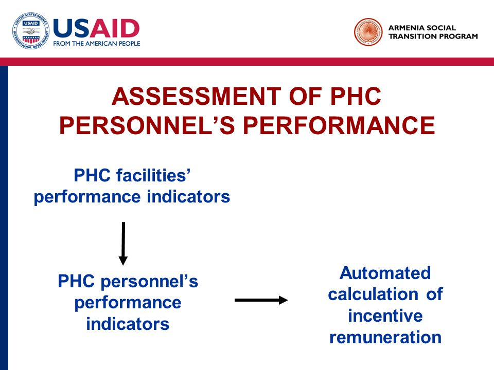 ASSESSMENT OF PHC PERSONNELS PERFORMANCE PHC personnels performance indicators Automated calculation of incentive remuneration PHC facilities performance indicators