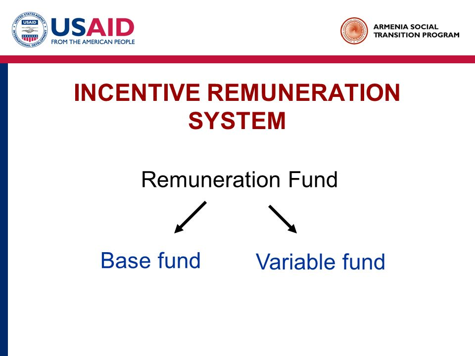 INCENTIVE REMUNERATION SYSTEM Base fund Variable fund Remuneration Fund