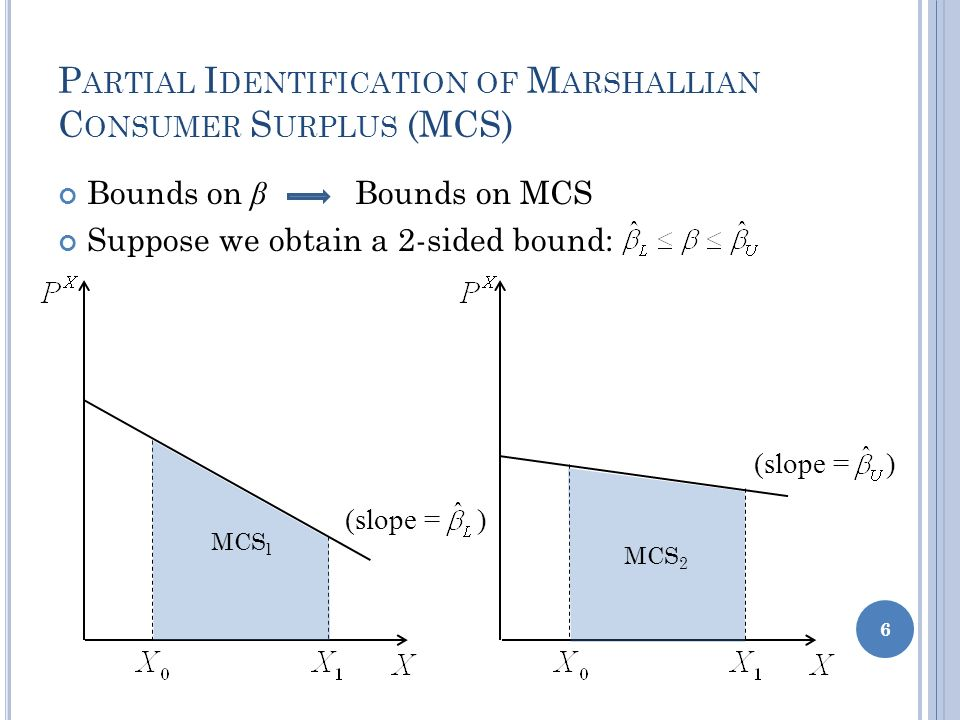 P ARTIAL I DENTIFICATION OF M ARSHALLIAN C ONSUMER S URPLUS (MCS) Bounds on β Bounds on MCS Suppose we obtain a 2-sided bound: (slope = ) MCS l (slope = ) MCS 2 6