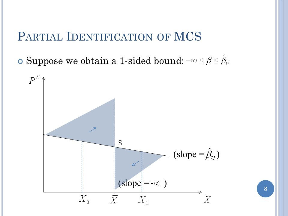 P ARTIAL I DENTIFICATION OF MCS Suppose we obtain a 1-sided bound: (slope = ) S 8