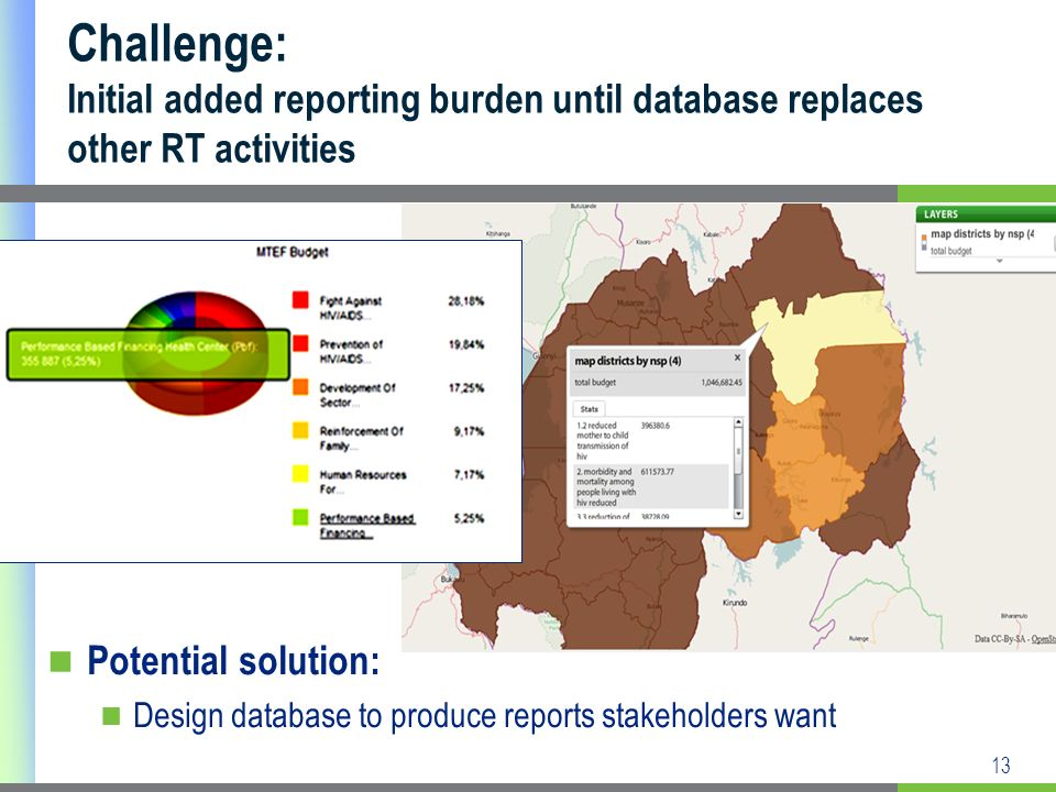 13 Potential solution: Design database to produce reports stakeholders want Challenge: Initial added reporting burden until database replaces other RT activities