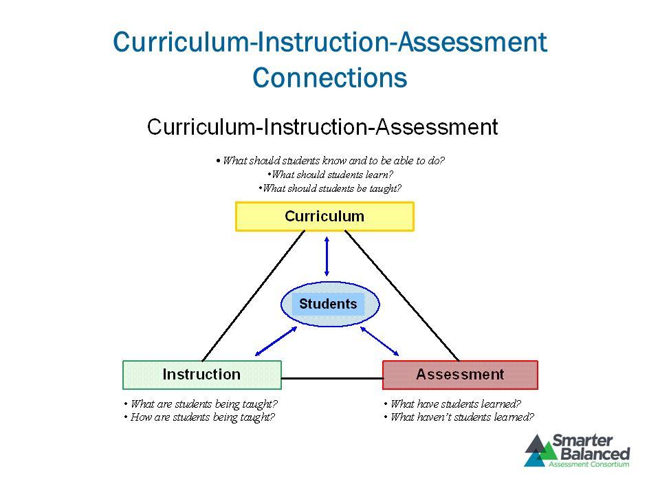 Observation Interpretation Cognition Assessment Triangle Evidence-Based Design Framework
