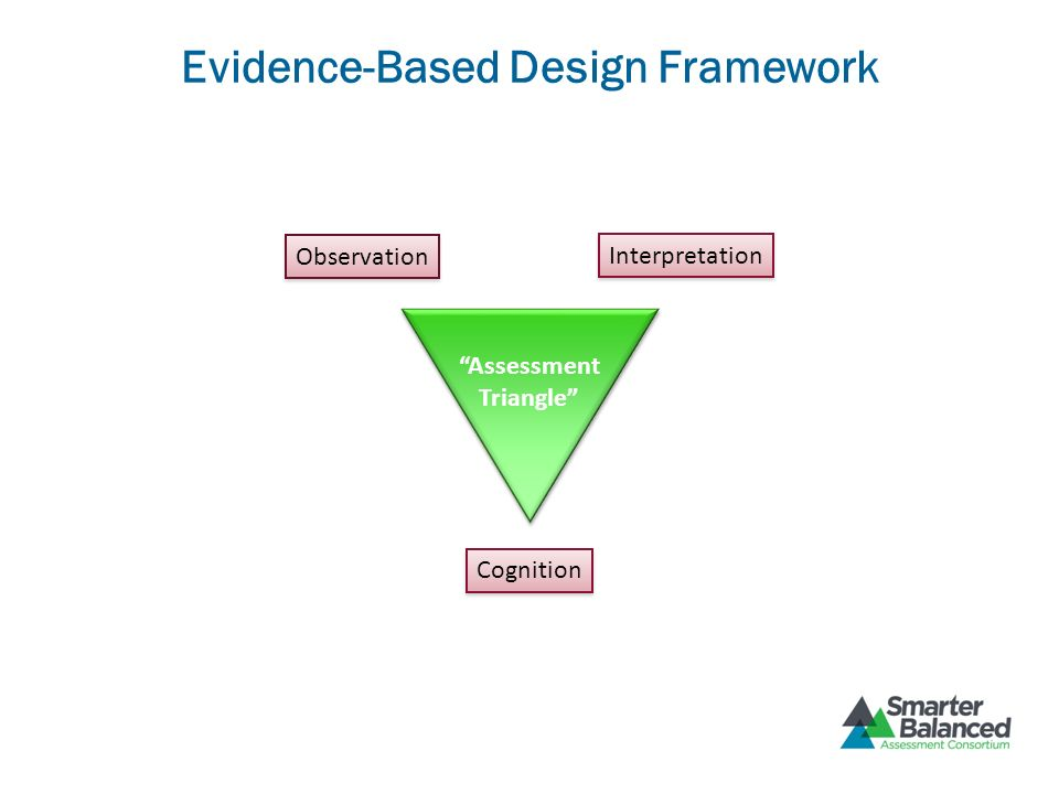 Simple, to the point, and directive Leveraging Formative Assessment to Improve Instruction