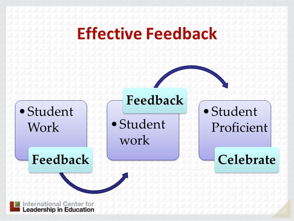 Effective Feedback Student Work Feedback Student work Feedback Student Proficient Celebrate