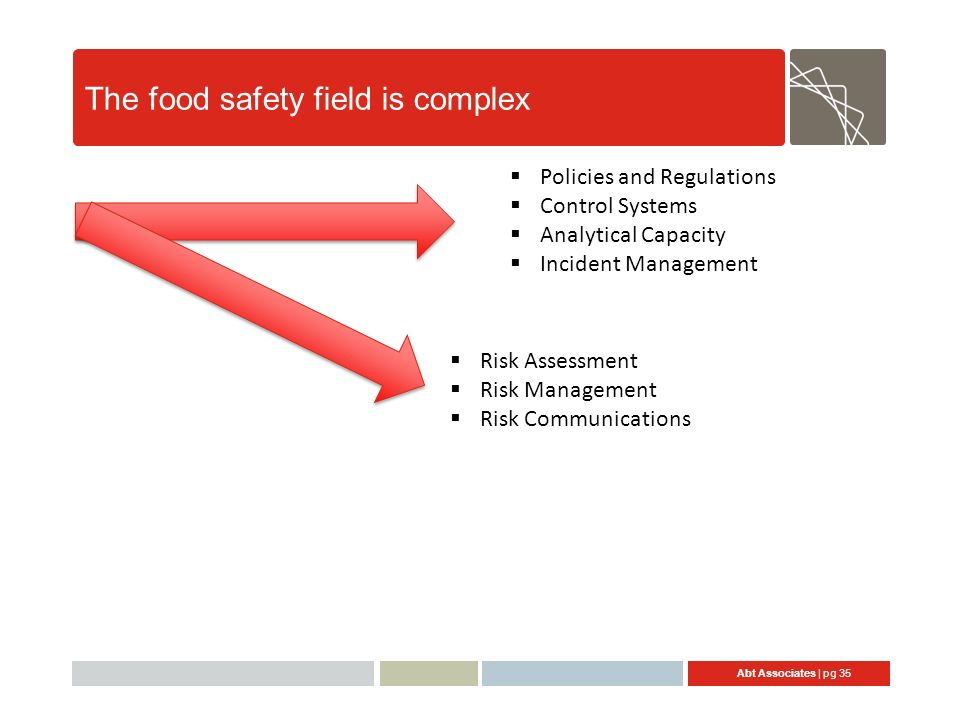Abt Associates | pg 35 The food safety field is complex Policies and Regulations Control Systems Analytical Capacity Incident Management Risk Assessment Risk Management Risk Communications
