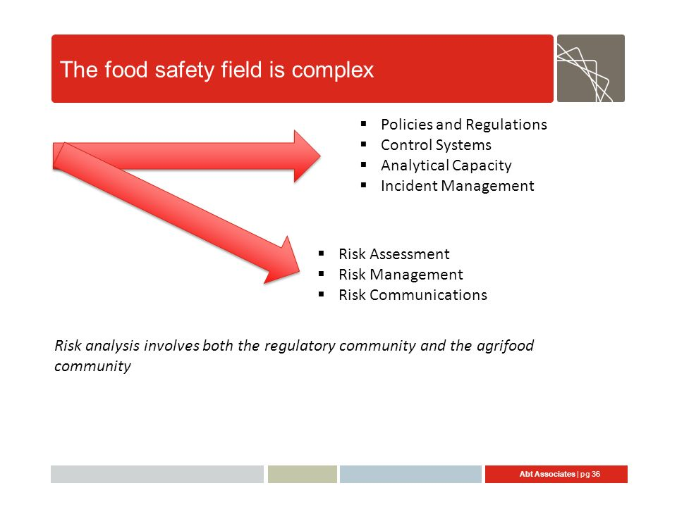 Abt Associates | pg 36 The food safety field is complex Policies and Regulations Control Systems Analytical Capacity Incident Management Risk Assessment Risk Management Risk Communications Risk analysis involves both the regulatory community and the agrifood community