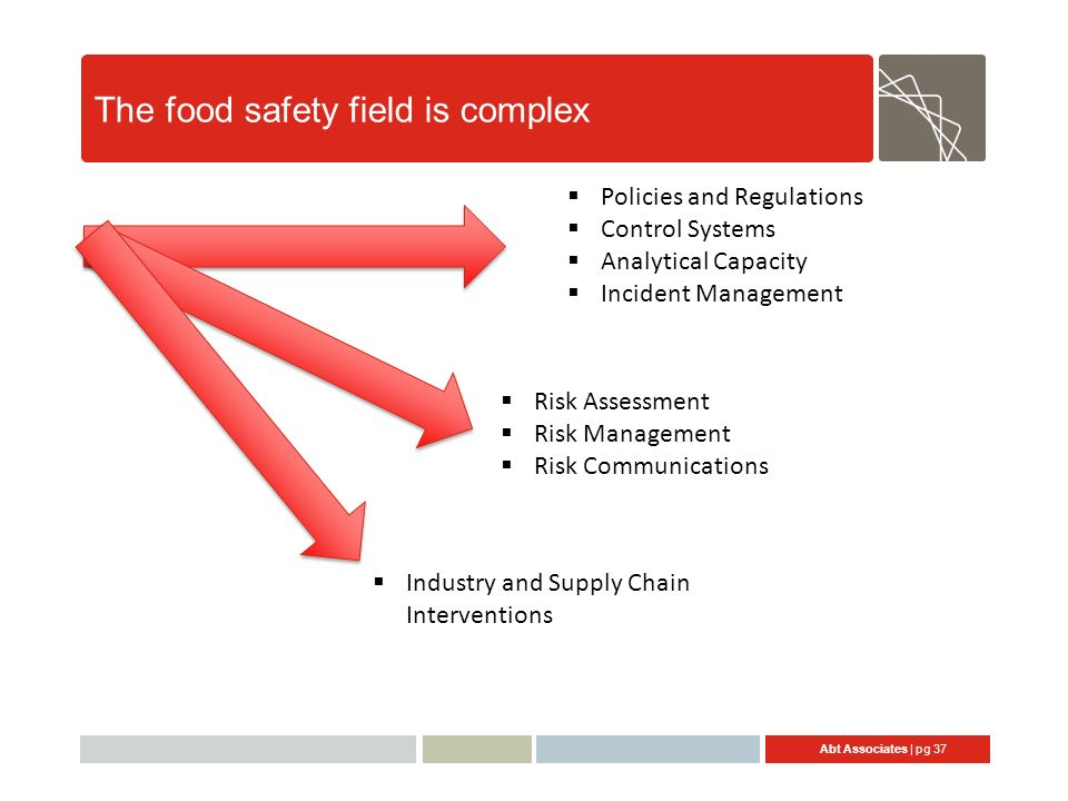 Abt Associates | pg 37 The food safety field is complex Policies and Regulations Control Systems Analytical Capacity Incident Management Risk Assessment Risk Management Risk Communications Industry and Supply Chain Interventions