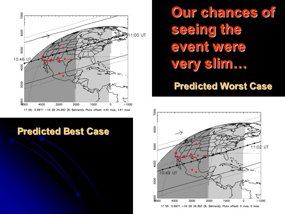 Predicted Best Case Predicted Worst Case Our chances of seeing the event were very slim…