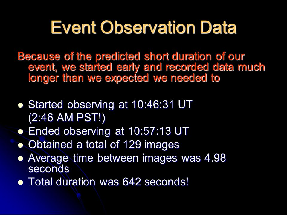 Event Observation Data Because of the predicted short duration of our event, we started early and recorded data much longer than we expected we needed to Started observing at 10:46:31 UT Started observing at 10:46:31 UT (2:46 AM PST!) Ended observing at 10:57:13 UT Ended observing at 10:57:13 UT Obtained a total of 129 images Obtained a total of 129 images Average time between images was 4.98 seconds Average time between images was 4.98 seconds Total duration was 642 seconds.