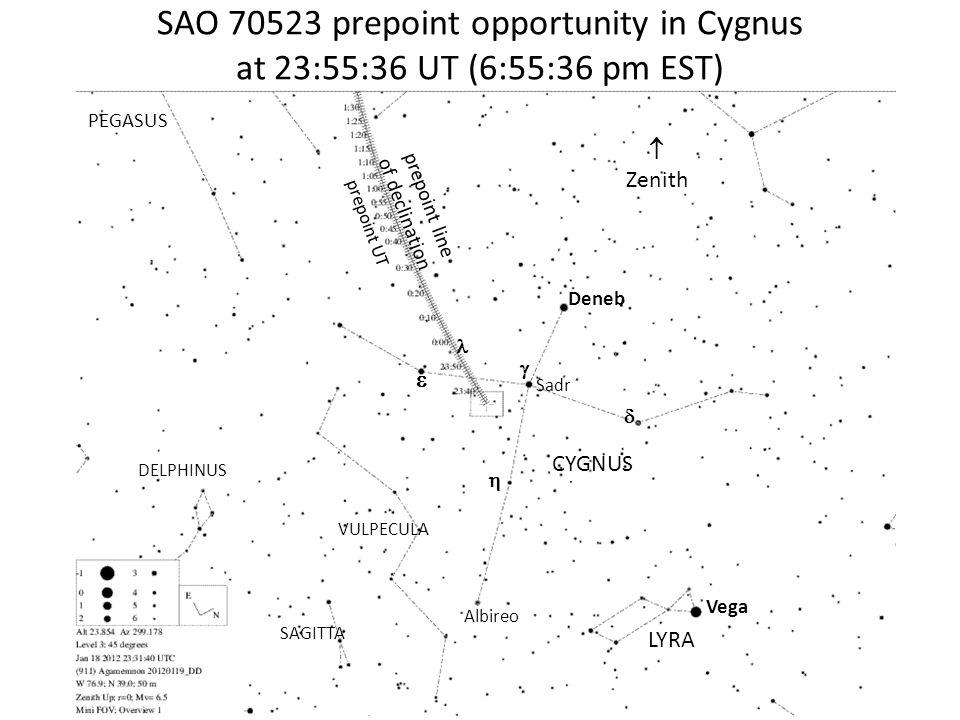 SAO 70523 prepoint opportunity in Cygnus at 23:55:36 UT (6:55:36 pm EST) Deneb Vega Albireo LYRA CYGNUS PEGASUS DELPHINUS prepoint line of declination prepoint UT Sadr SAGITTA VULPECULA Zenith