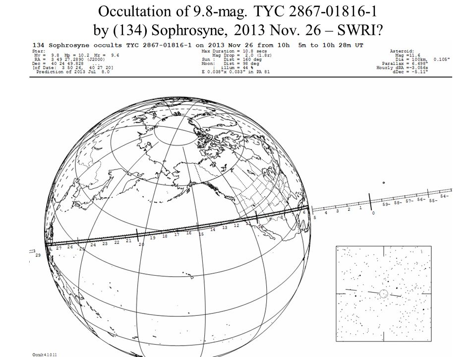 Occultation of 9.8-mag. TYC 2867-01816-1 by (134) Sophrosyne, 2013 Nov. 26 – SWRI