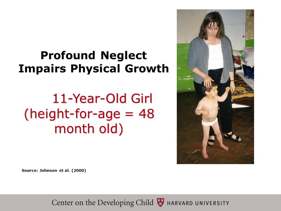 Profound Neglect Impairs Physical Growth Source: Johnson et al. (2000) 11-Year-Old Girl (height-for-age = 48 month old) 11-Year-Old Girl (height-for-a