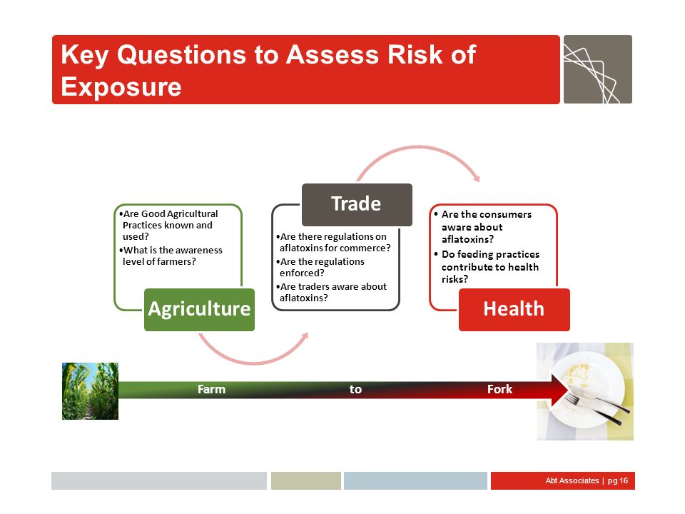 Abt Associates | pg 16 Key Questions to Assess Risk of Exposure Are Good Agricultural Practices known and used? What is the awareness level of farmers