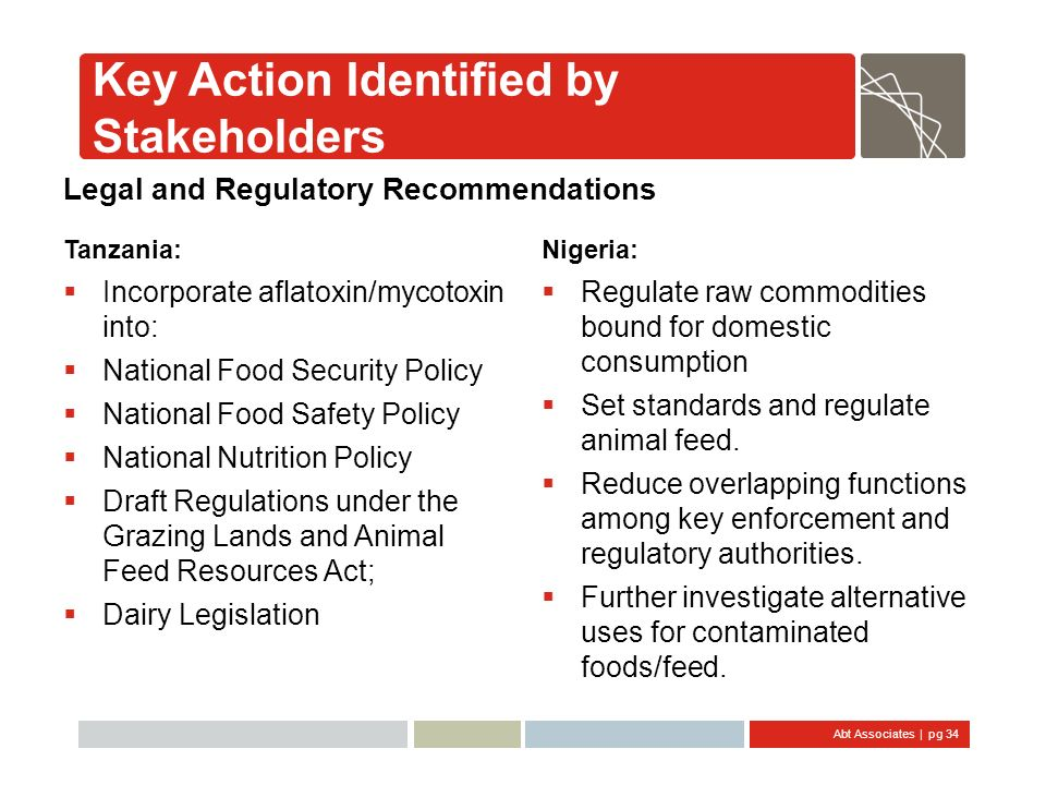 Abt Associates | pg 34 Key Action Identified by Stakeholders Legal and Regulatory Recommendations Tanzania: Incorporate aflatoxin/mycotoxin into: Nati