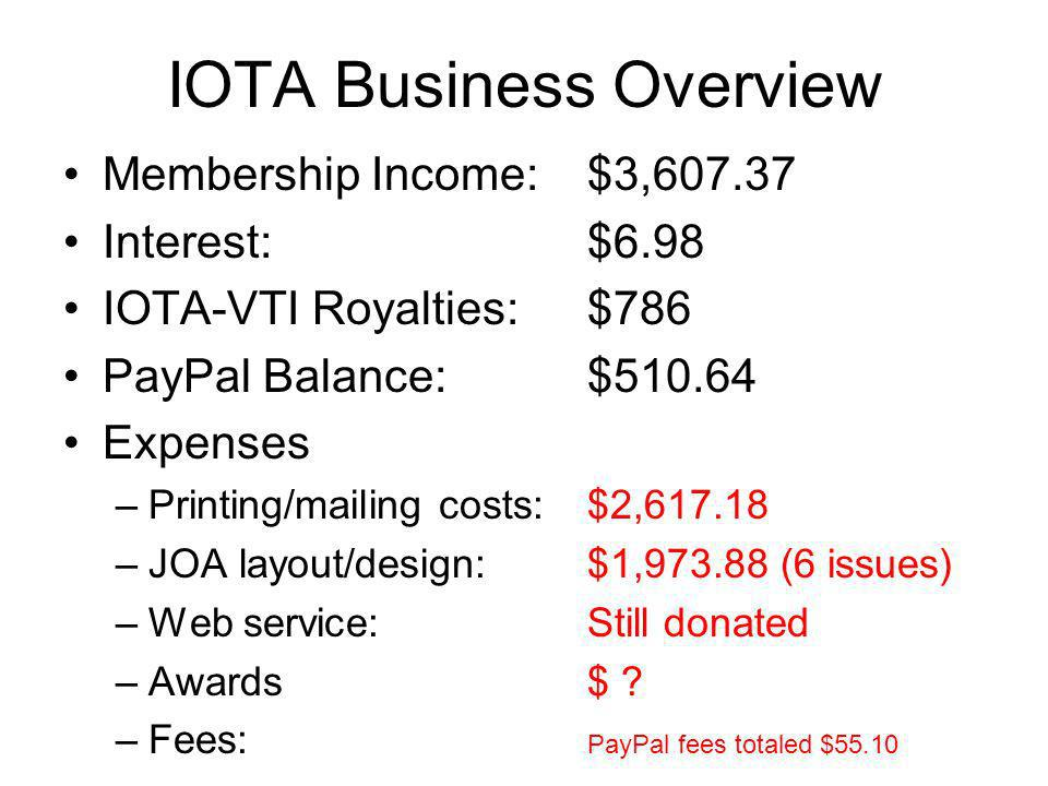 IOTA Business Overview Membership Income: $3, Interest:$6.98 IOTA-VTI Royalties:$786 PayPal Balance:$ Expenses –Printing/mailing costs: $2, –JOA layout/design:$1, (6 issues) –Web service:Still donated –Awards$ .