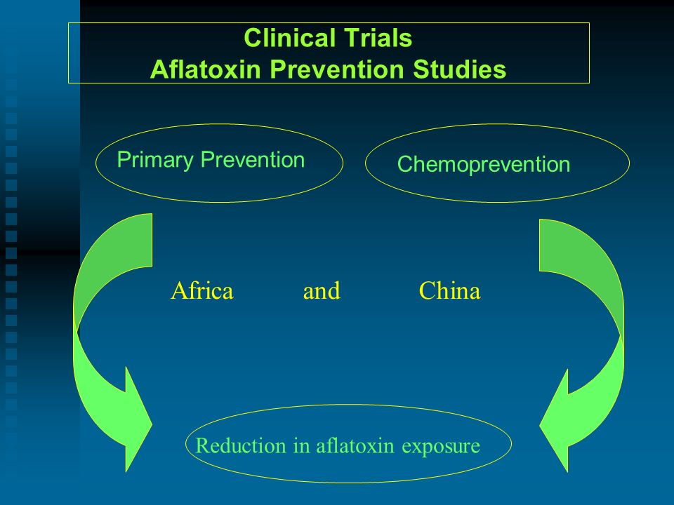 Clinical Trials Aflatoxin Prevention Studies Primary Prevention Chemoprevention Reduction in aflatoxin exposure Africa and China