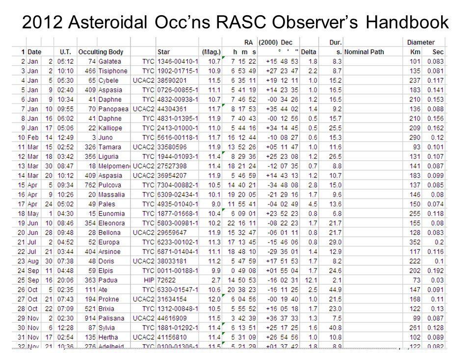 2012 Asteroidal Occns RASC Observers Handbook