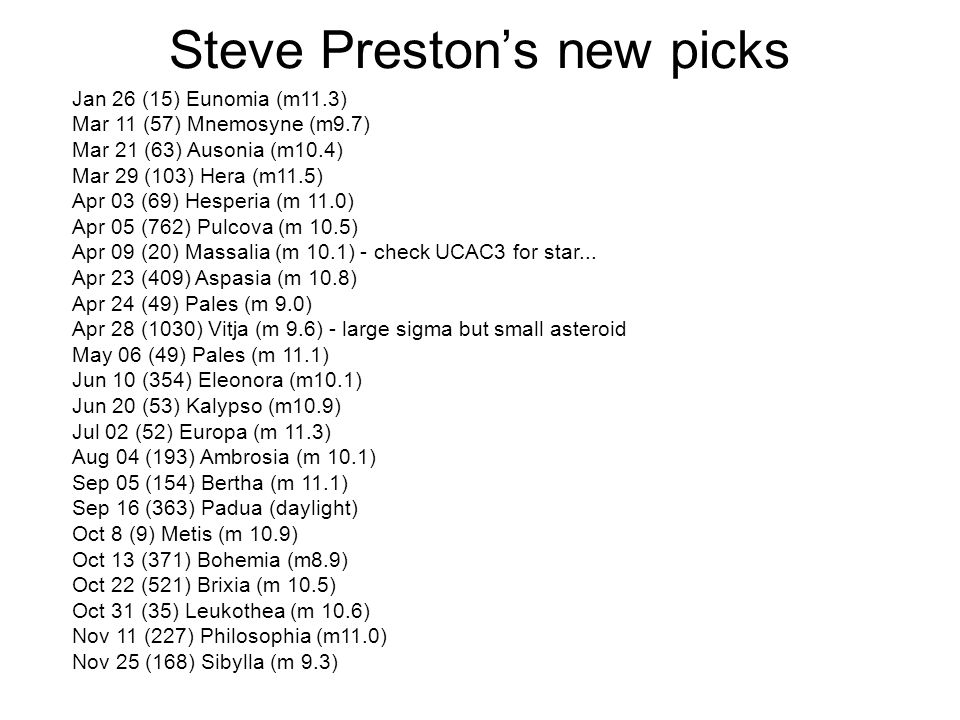 Steve Prestons new picks Jan 26 (15) Eunomia (m11.3) Mar 11 (57) Mnemosyne (m9.7) Mar 21 (63) Ausonia (m10.4) Mar 29 (103) Hera (m11.5) Apr 03 (69) Hesperia (m 11.0) Apr 05 (762) Pulcova (m 10.5) Apr 09 (20) Massalia (m 10.1) - check UCAC3 for star...