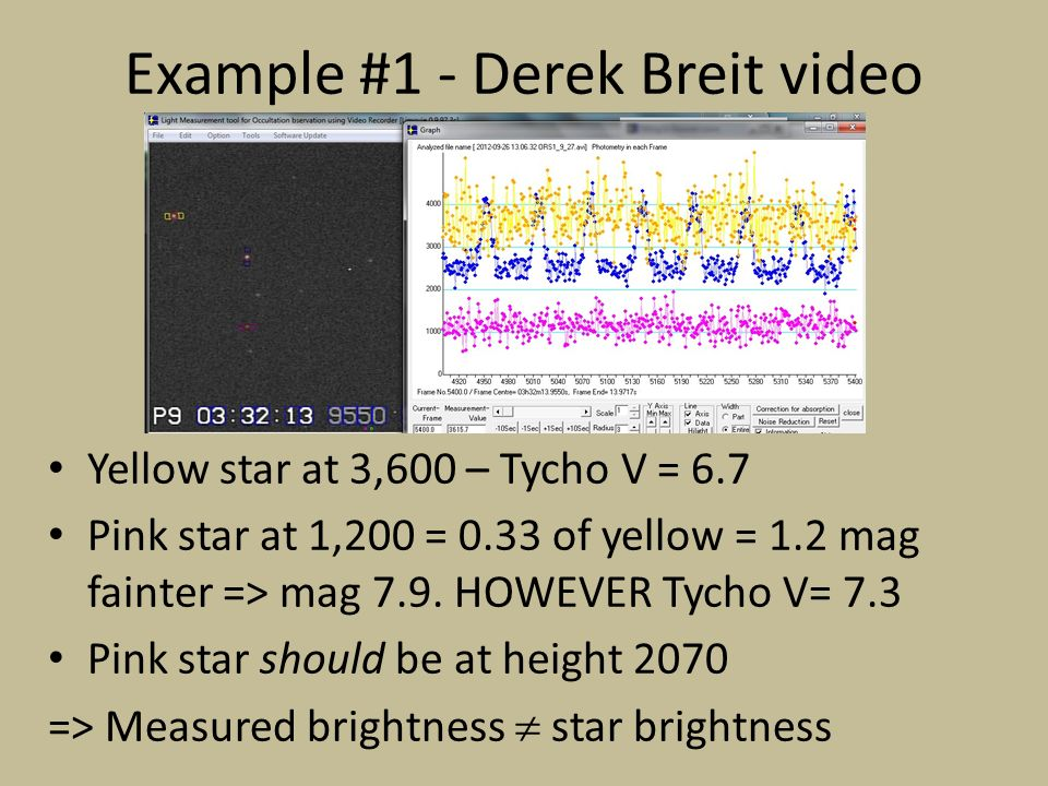 Example #1 - Derek Breit video Yellow star at 3,600 – Tycho V = 6.7 Pink star at 1,200 = 0.33 of yellow = 1.2 mag fainter => mag 7.9. HOWEVER Tycho V=