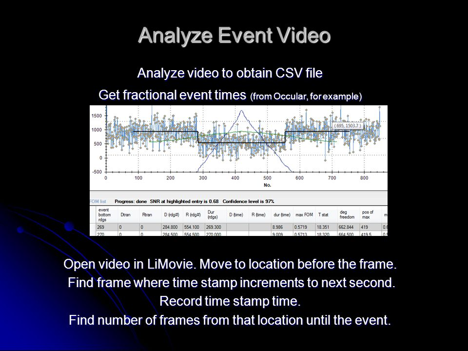 Analyze Event Video Analyze video to obtain CSV file Get fractional event times (from Occular, for example) Open video in LiMovie.