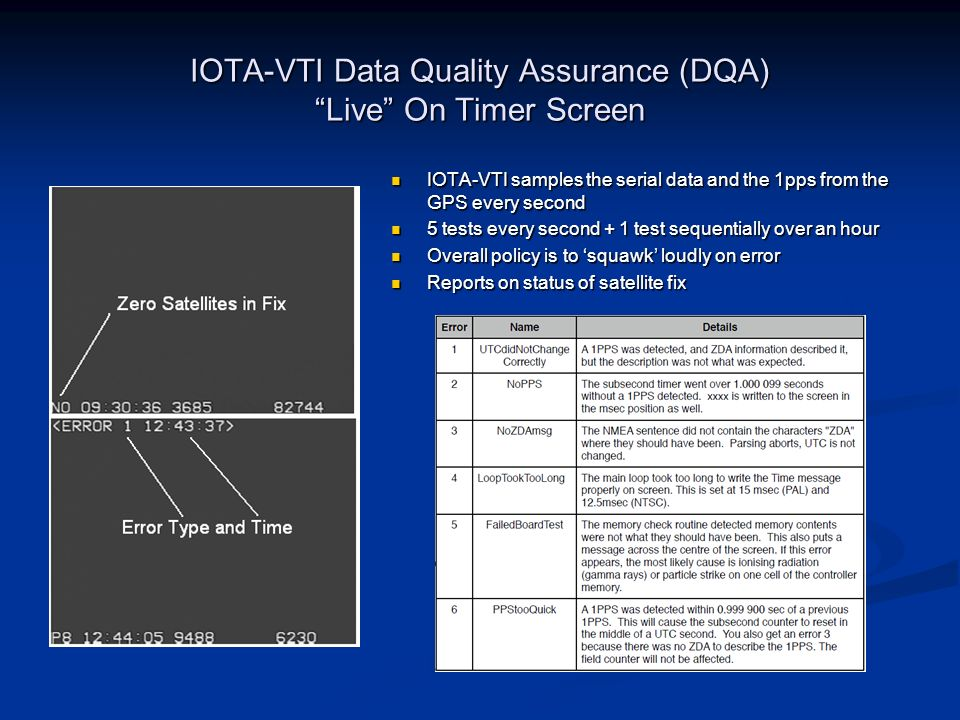 IOTA-VTI Data Quality Assurance (DQA) Live On Timer Screen IOTA-VTI samples the serial data and the 1pps from the GPS every second 5 tests every secon