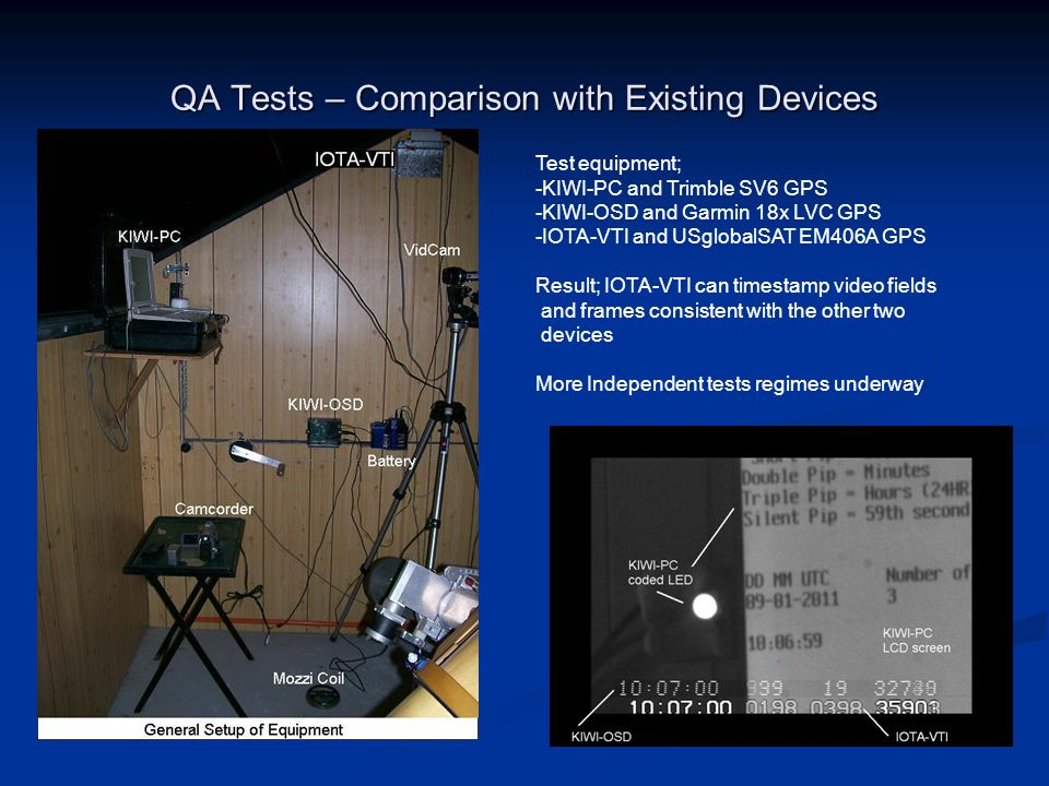 QA Tests – Comparison with Existing Devices Test equipment; -KIWI-PC and Trimble SV6 GPS -KIWI-OSD and Garmin 18x LVC GPS -IOTA-VTI and USglobalSAT EM