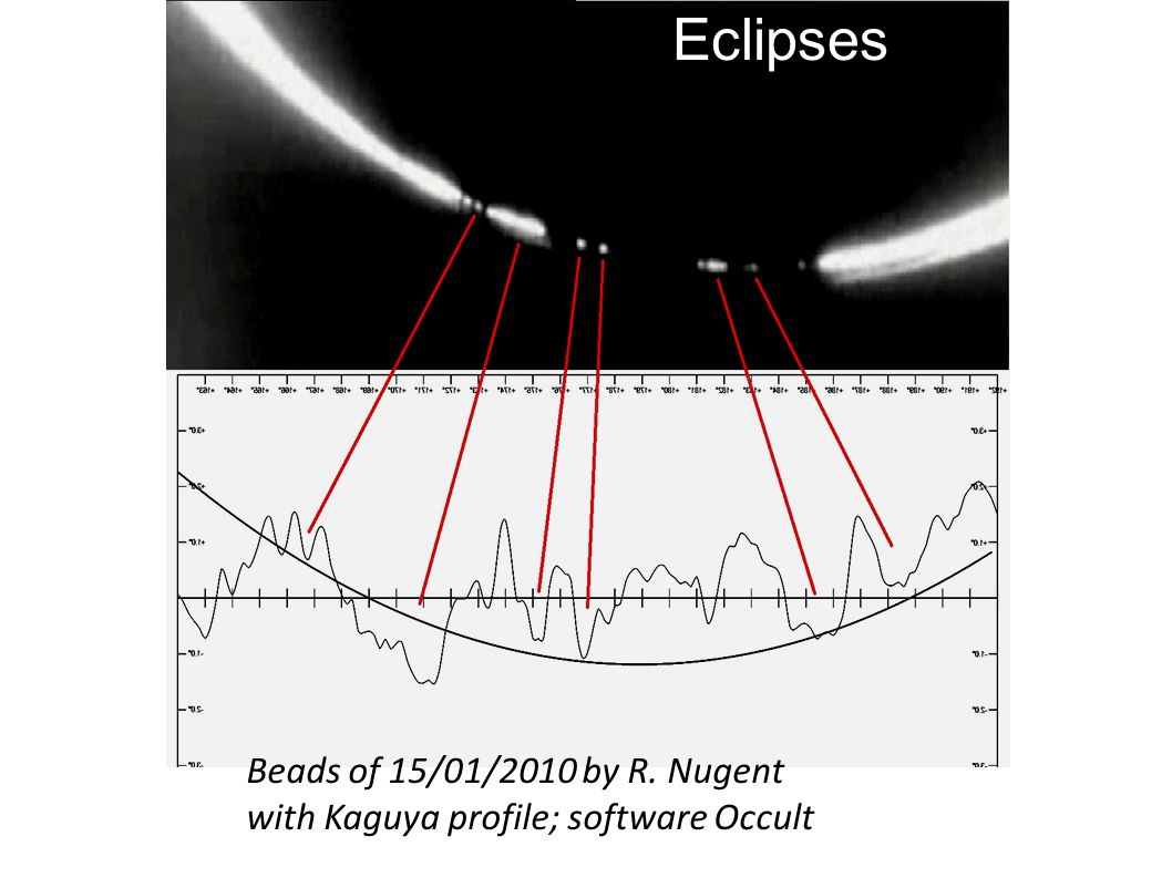 Eclipses Beads of 15/01/2010 by R. Nugent with Kaguya profile; software Occult