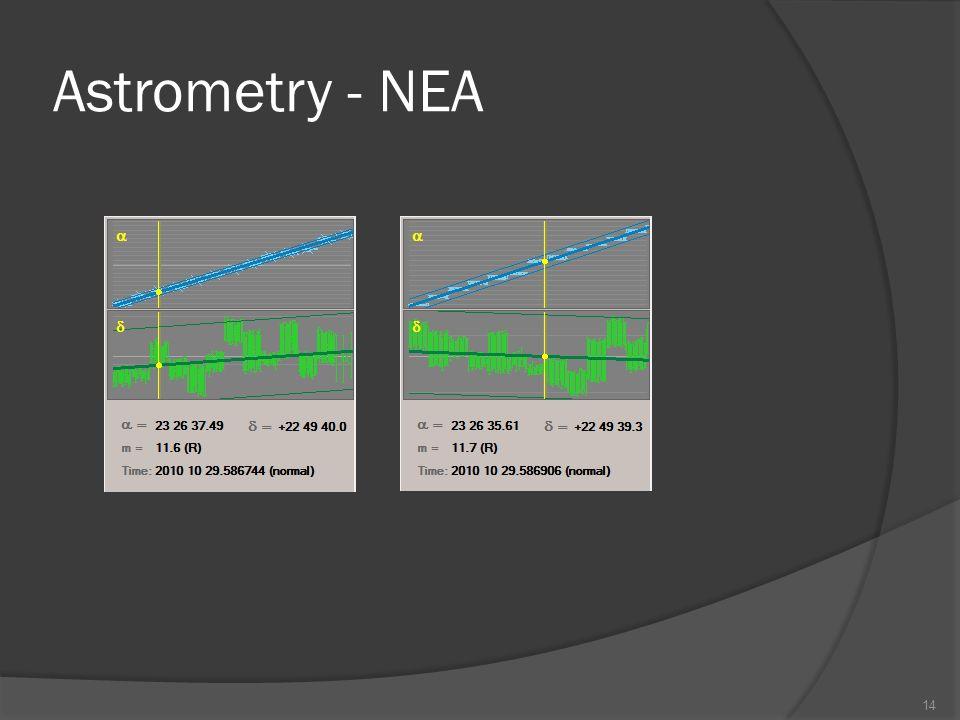 Astrometry - NEA 14