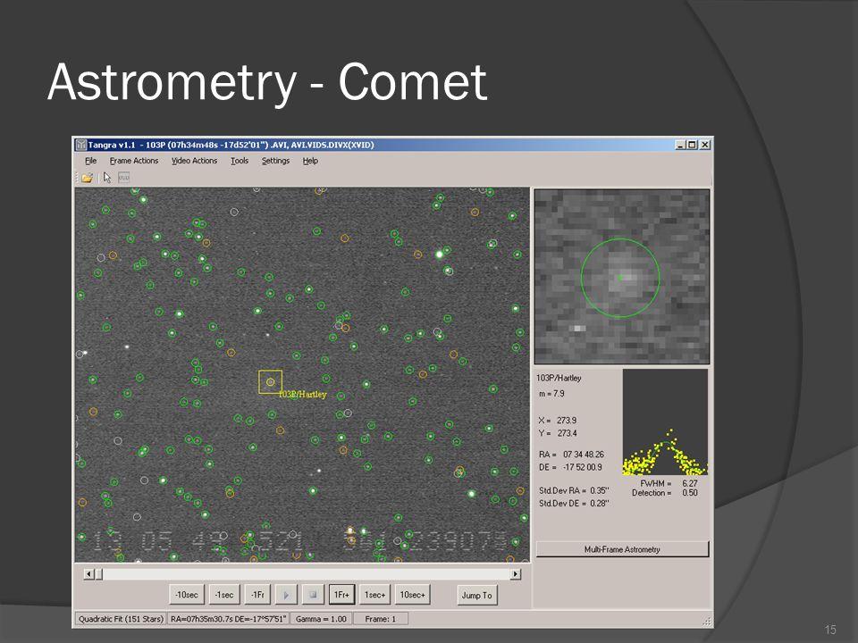 Astrometry - Comet 15