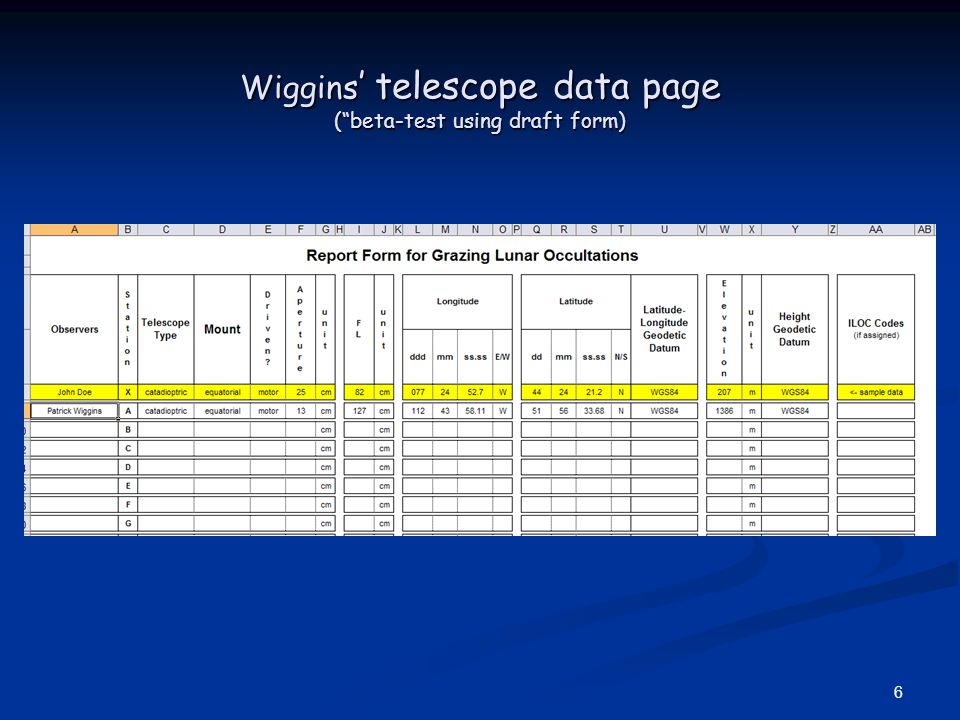 6 Wiggins telescope data page (beta-test using draft form)