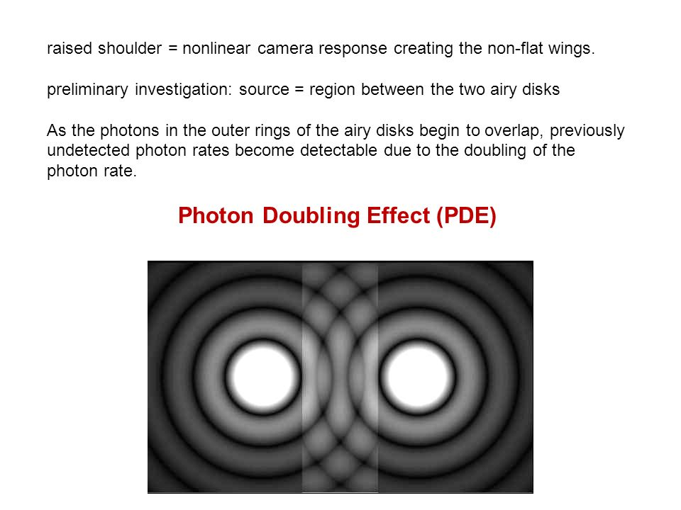 raised shoulder = nonlinear camera response creating the non-flat wings.