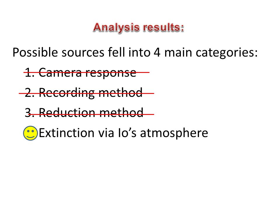 Possible sources fell into 4 main categories: 1.Camera response 2.Recording method 3.Reduction method 4.Extinction via Ios atmosphere