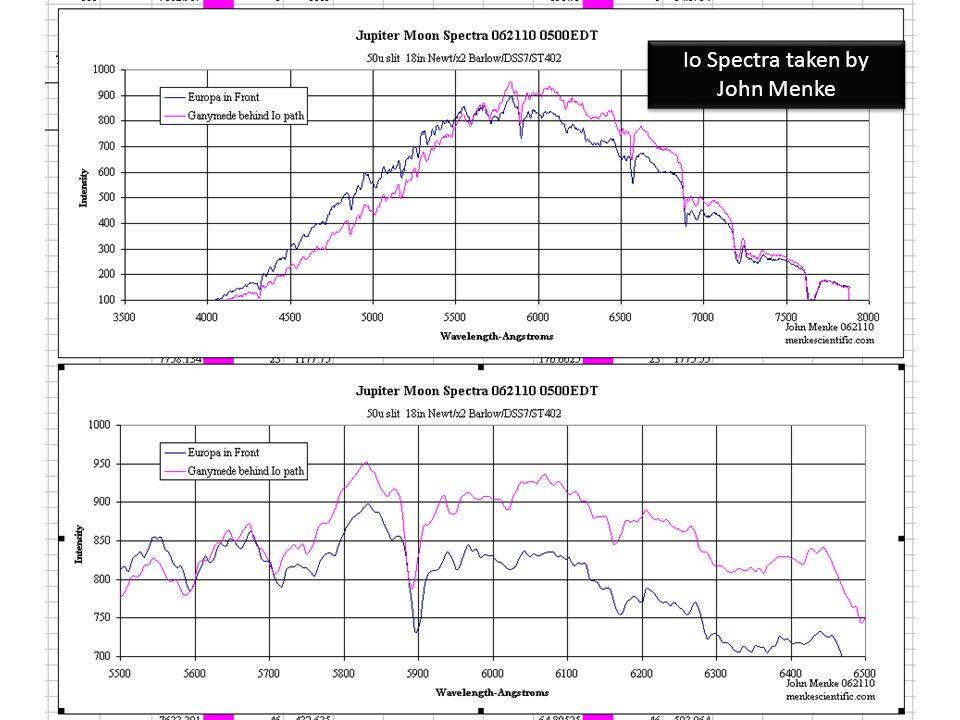 Io Spectra taken by John Menke Io Spectra taken by John Menke