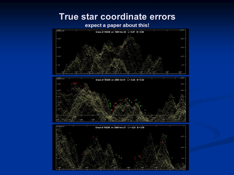 True star coordinate errors expect a paper about this!