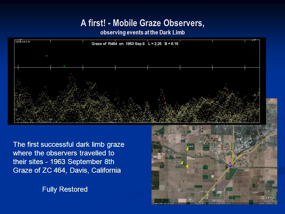 A first! - Mobile Graze Observers, observing events at the Dark Limb The first successful dark limb graze where the observers travelled to their sites