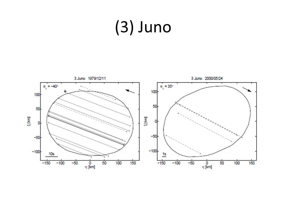 (3) Juno