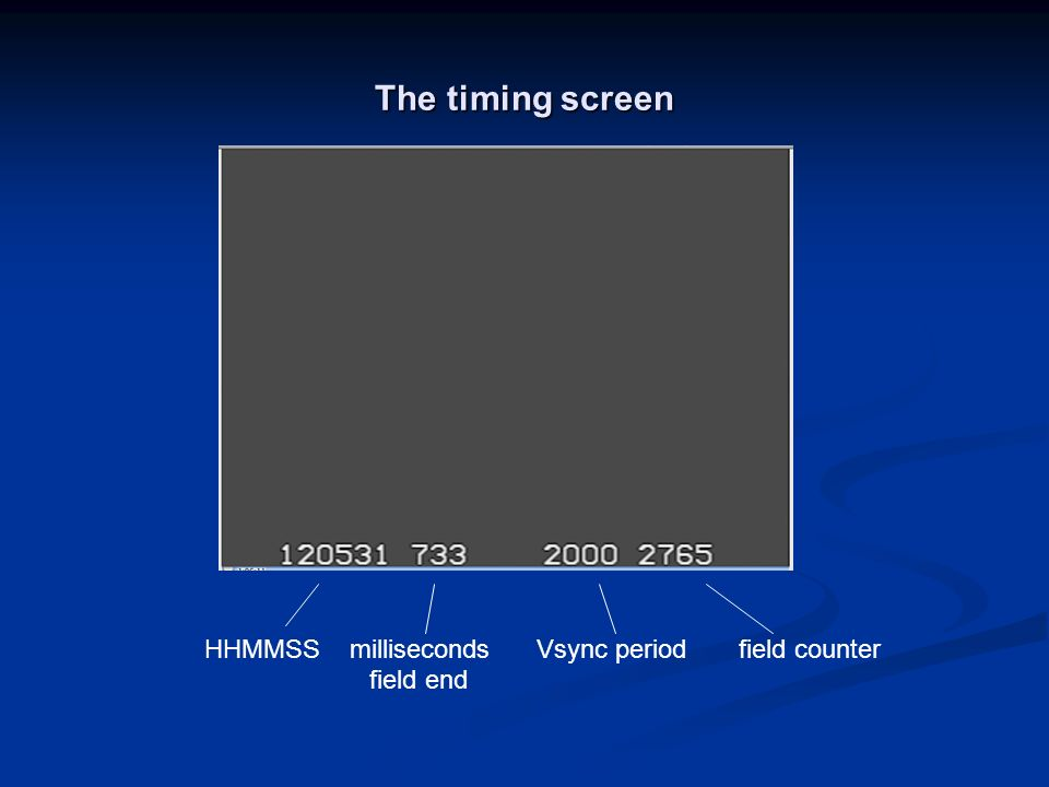 The timing screen HHMMSS milliseconds Vsync period field counter field end