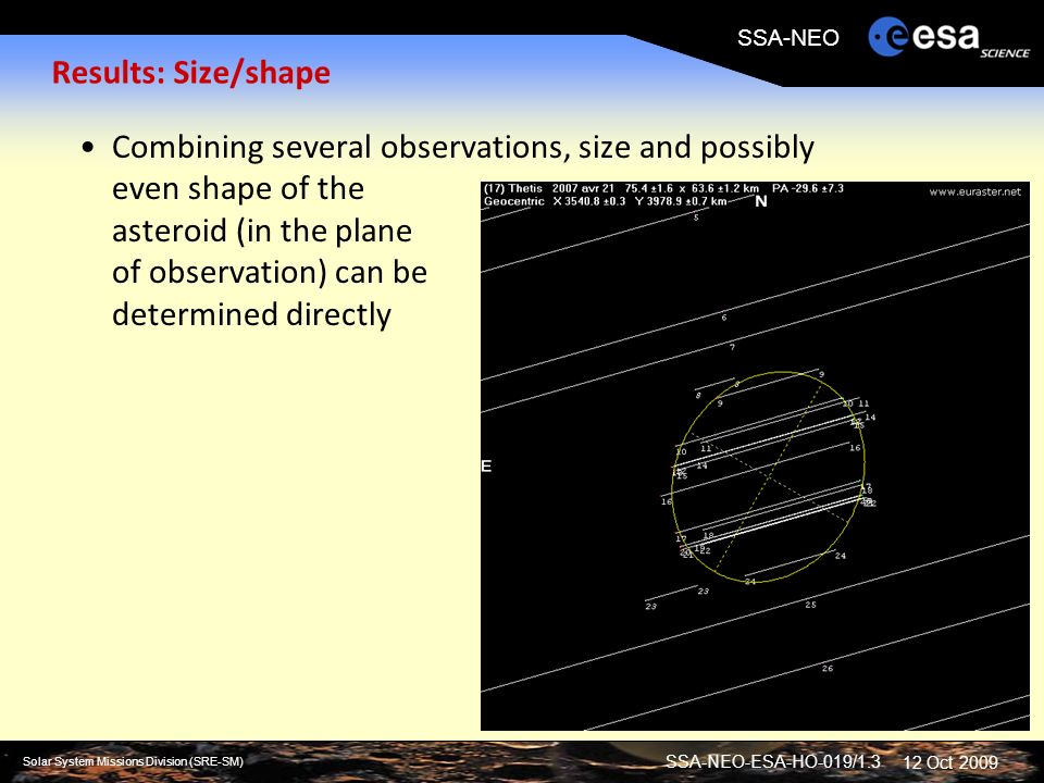 SSA-NEO-ESA-HO-019/1.3 Solar System Missions Division (SRE-SM) SSA-NEO 12 Oct 2009 Results: Size/shape Combining several observations, size and possibly even shape of the asteroid (in the plane of observation) can be determined directly