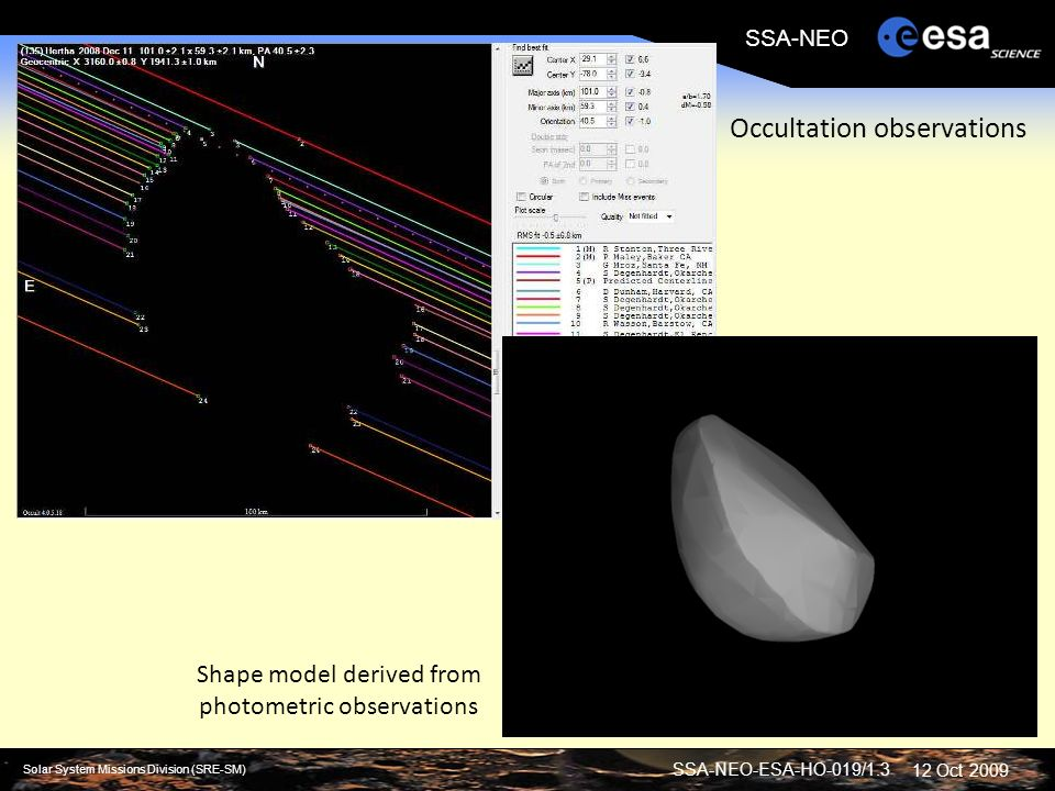 SSA-NEO-ESA-HO-019/1.3 Solar System Missions Division (SRE-SM) SSA-NEO 12 Oct 2009 Shape model derived from photometric observations Occultation obser