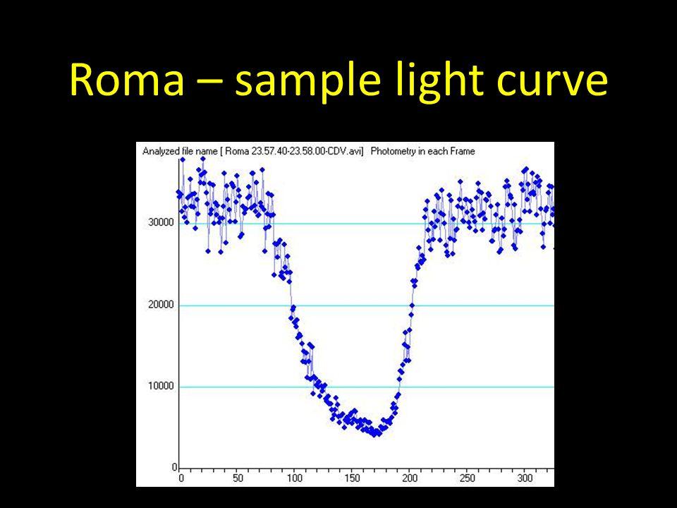 Roma – sample light curve