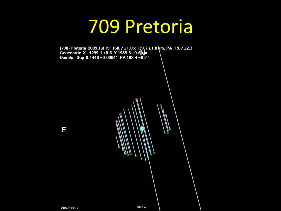 709 Pretoria