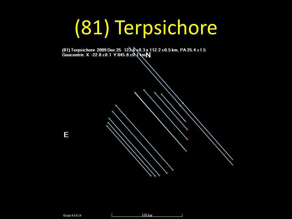 (81) Terpsichore